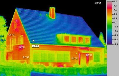 Thermal Imager Eliminating The Heat Leakage Source